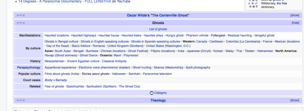 Wikipedia Ghost Related Pages